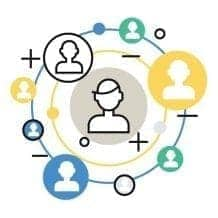 gestione social networks